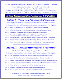 2011 honda pilot service schedule aicore i appraisal valuation principles procedures of personal
