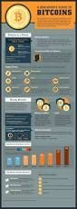 Bitcoin Faucet Bot Reddit by 81 Best The Best Of Bitcoin Infographics Images On Pinterest