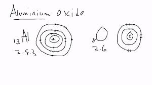 alum bond dot cross diagram aluminium oxide