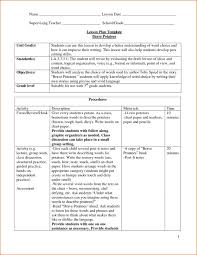 lesson plan with examples video youtube teaching template