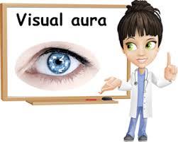 Sudden Blind Spot In Both Eyes Shimmering Spots In Vision U2013 Natureword