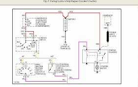 1969 camaro wiring diagram wiring diagram car horn relay on wiring images wiring diagram