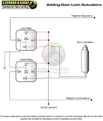 door lock wiring diagram door wiring diagrams instruction