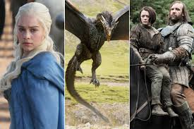 Got Map Confused About U0027game Of Thrones U0027 There U0027s A Google Map For That