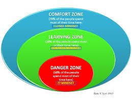 Seeking Zone Do You Celebrate Failures Often In The Danger Zone Achieve