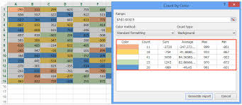 how to calculate average of dynamic range in excel