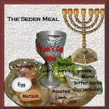 why we celebrate passover manna