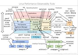 linux floor plan software intel processor trace u2013 fulcronz27