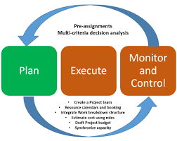 Life Cycle Cost Estimate Template by Project Resourcing Microsoft Docs