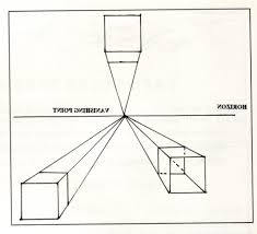 easy one point perspective drawing one point perspective pia39s