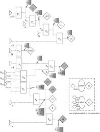 modelling in molecular biology describing transcription