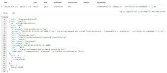 grok pattern exles log aggregation with log4j spring and logstash michael lanyon s blog