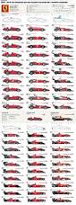 ferrari prototype f1 best 25 ferrari f1 ideas on pinterest formula 1 gp formula 1