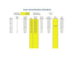 Excel Template Loan Amortization 28 Tables To Calculate Loan Amortization Schedule Excel Free
