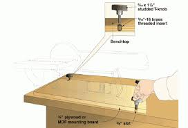 Woodworking Bench Top by Quick Change System For Benchtop Tools