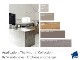 nikpol egger application the neutral collection by scandanavian