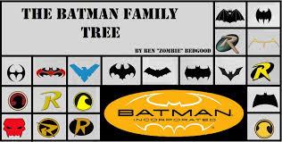 batman of the family batman a family tree comicsonline