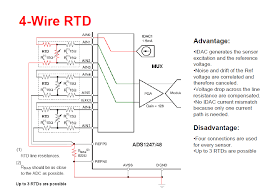 pyromation rtd wiring diagram somurich