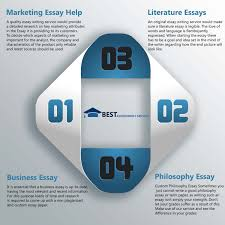 write my term paper coursework and essay college papers for sale first rate essay top admission paper writer services au