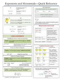 54 best logarithims and exponential functions images on pinterest
