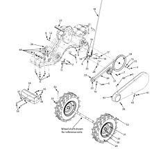 garden tiller parts diagram u2013 garden ftempo