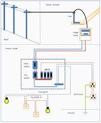 wiring diagrams free auto circuit diagram unbelievable software