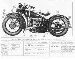 1931 rider u0027s handbook harley davidson