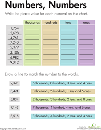 place value numbers numbers worksheet education com