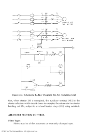 wiring diagram for a hand off auto switch u2013 yhgfdmuor net