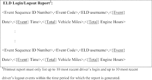 federal register electronic logging devices and hours of