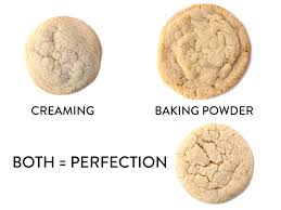 What Does Powder Room Mean Cookie Science Why Cream Butter And Sugar Serious Eats