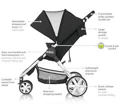 Stroller Canopy Replacement by Britax Romer B Agile 4 Pushchair Black Thunder Amazon Co Uk Baby