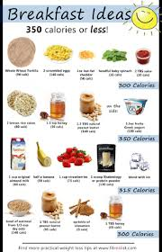 best 25 healthy breakfast for weight loss ideas on pinterest