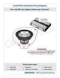 subwoofer speaker amp wiring diagrams kicker throughout 4 ohm dual