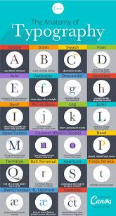 Awning Thesaurus Fritinancy Typeface
