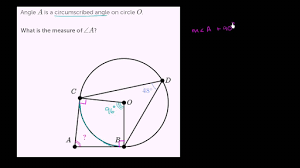 circles geometry all content math khan academy