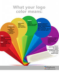Color Meanings Chart by Chart Color Energy Chart