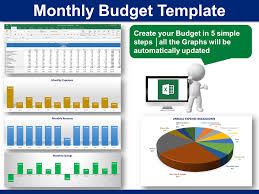 Annual Business Budget Template Excel by Financial Templates Merger And Acquisition Templates