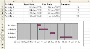 basic gantt chart template simple gantt chart daily dose of excel