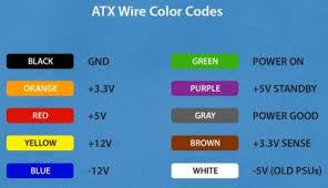 color colour coding resource for pc wiring tonymacx86 com
