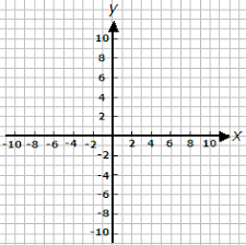 blank grid worksheet blank grid for coordinates axis range 10 to 10