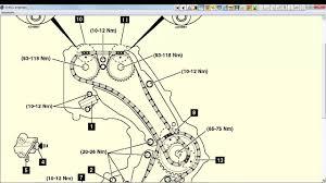 kia sorento 2 5 d crdi vgt 2006 10 cadena de distribucion mecanica