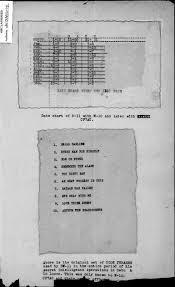 okay bureau allied intelligence bureau history 7th md luzon unit