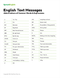 Text Message 2014 - text message abbreviations list sprout english