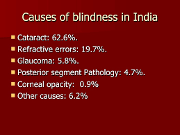 History Of Blindness Blindness
