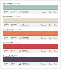 32 best colors images on pinterest martha stewart paint paint