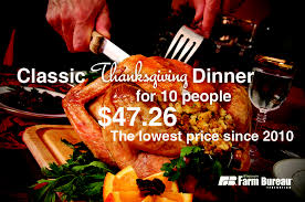 thanksgiving dinners will cost less this year daily dodge