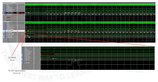 Test Benches In Vhdl How To Realize A Fir Test Bench In Fpga Surf Vhdl