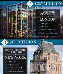 here are what the top 10 most expensive apartments in the world