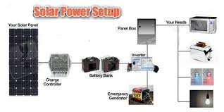 diy solar power make your own solar power system at home